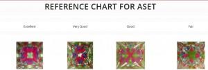 ASET Ref chart